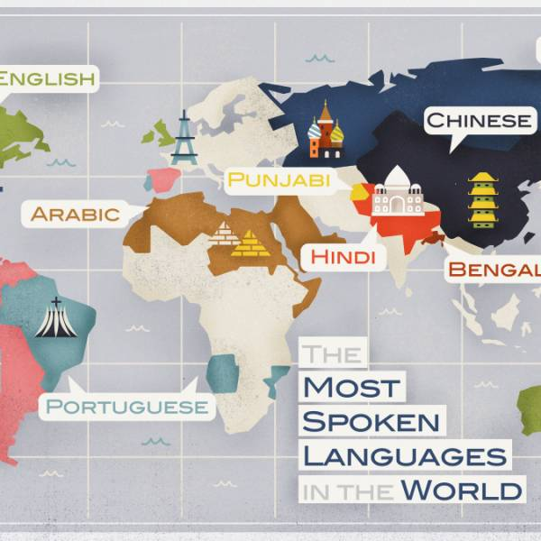 4 of the Best Languages to Know